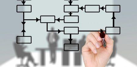 Workflows-1-450x220 Kennisbank