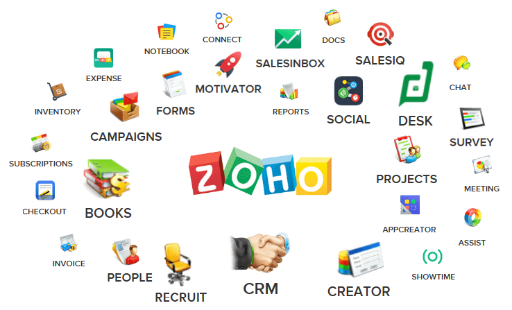 zoho-apps Zoho CRM