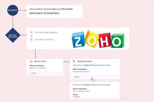 Zoho CRM Lead Nurturing