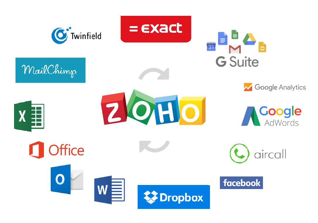 Zoho-integraties Zoho CRM